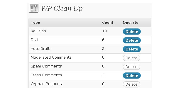 WP clean up WordPress plugin