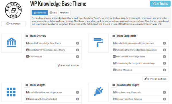 WP Knowledge Base by Swashata