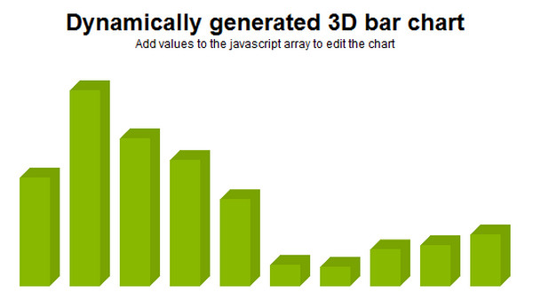 4-Dynamically generated css animated bar chart